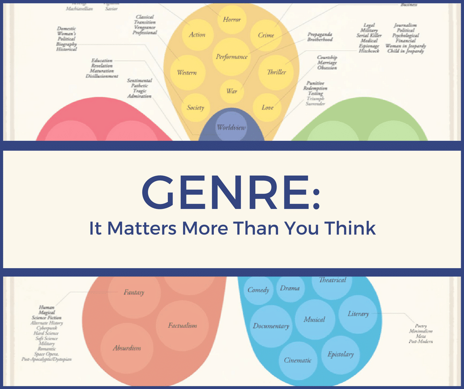 The Importance of Genre: What it Means for Your Story
