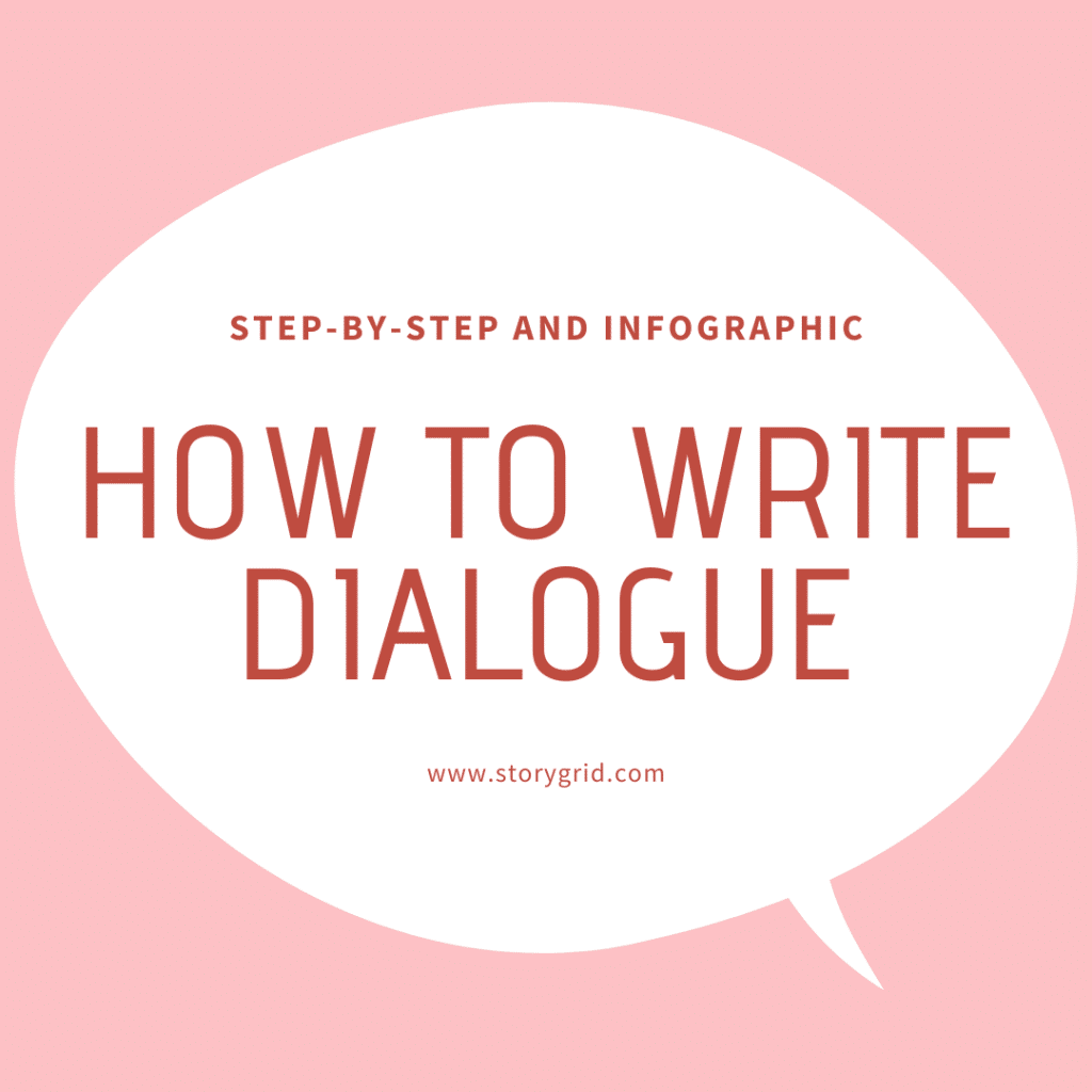 How to Write Dialogue: Step-by-Step and Infographic